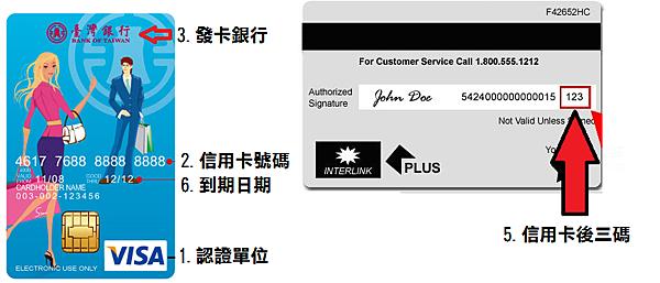 信用卡範本