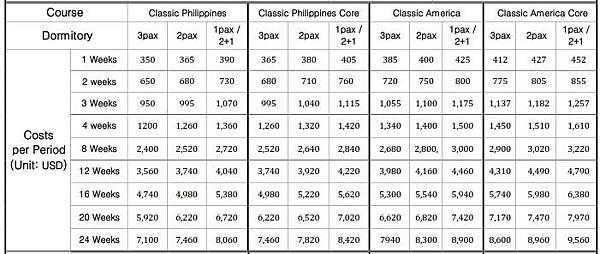 菲律賓遊學-OKEA學費.jpg