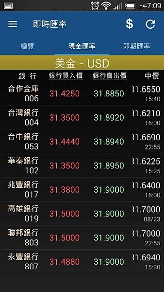 披索換匯率美金