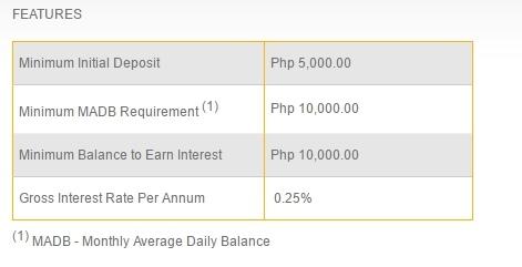 菲律賓遊學銀行開戶需要最低金額.jpg