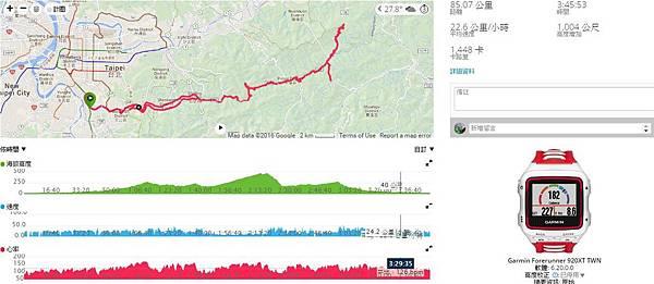 單車106數據.jpg