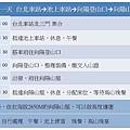 嘉明湖D1.jpg