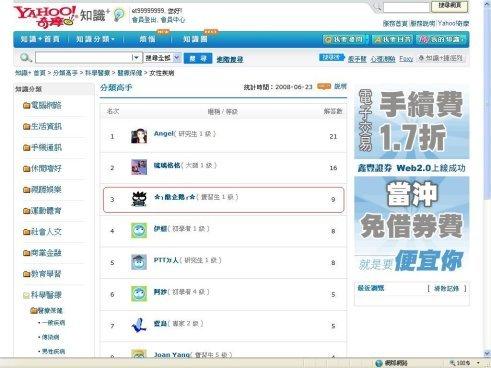 恭喜!!再次第九週入榜知識「女性疾病」分類高手-第三名!!^__^