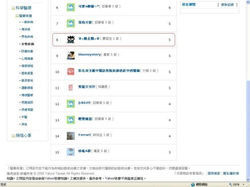恭喜!!再次第十週入榜知識「女性疾病」分類高手-第八名!!^__^