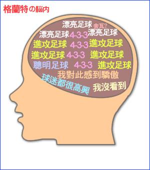 格蘭特腦內構造