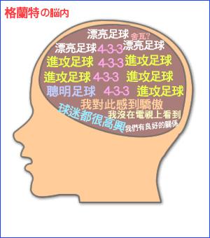 格蘭特腦內構造圖 Ver2
