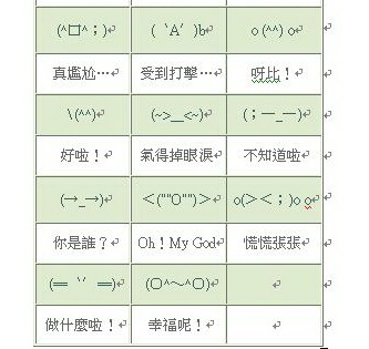 符號表-7