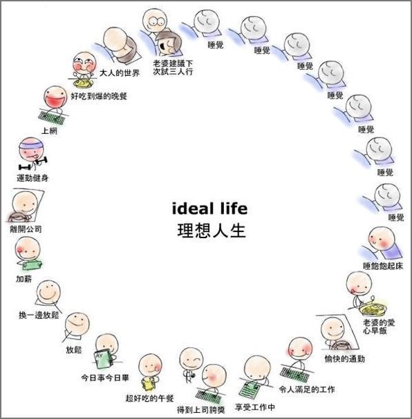 ideal life.jpg