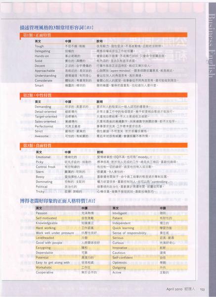 經理人月刊-形容人格特質1.jpg