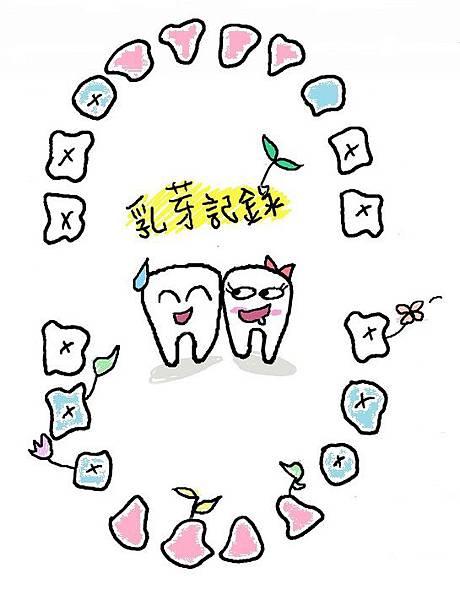 小牙紀錄.jpg