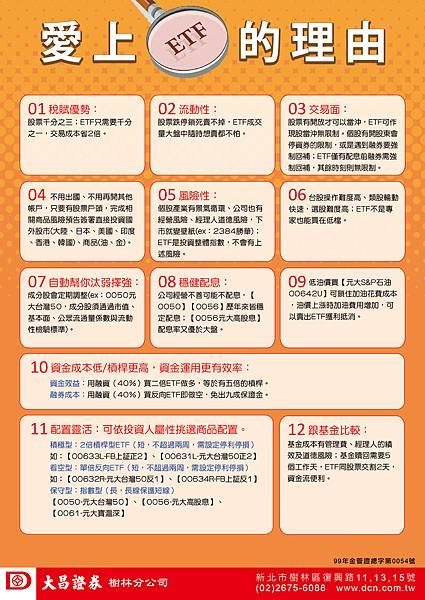 愛上ETF的理由DM_ 樹林 2016.11.25