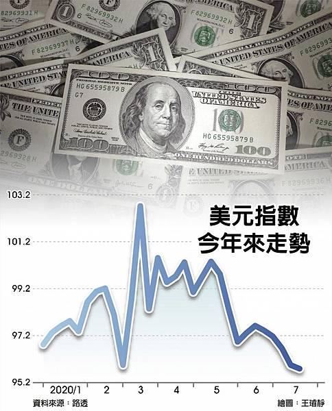 康和期貨;期貨手續費;選擇權手續費;海外期貨手續費;海期手續費;期貨營業員推薦