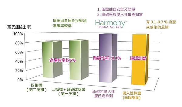 Harmony-G8KDM-中二包摺_301x214mm(含出血2mm_三摺頁中二包摺)_v2-6-03