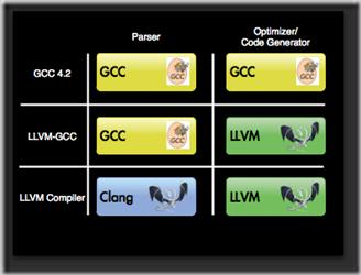 GCC 編譯選項.jpg