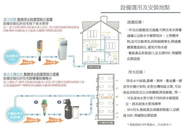 設備選用及安裝地點