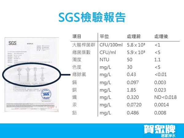 2010-賀眾牌 廚下型UV殺菌淨水器SGS檢測報告