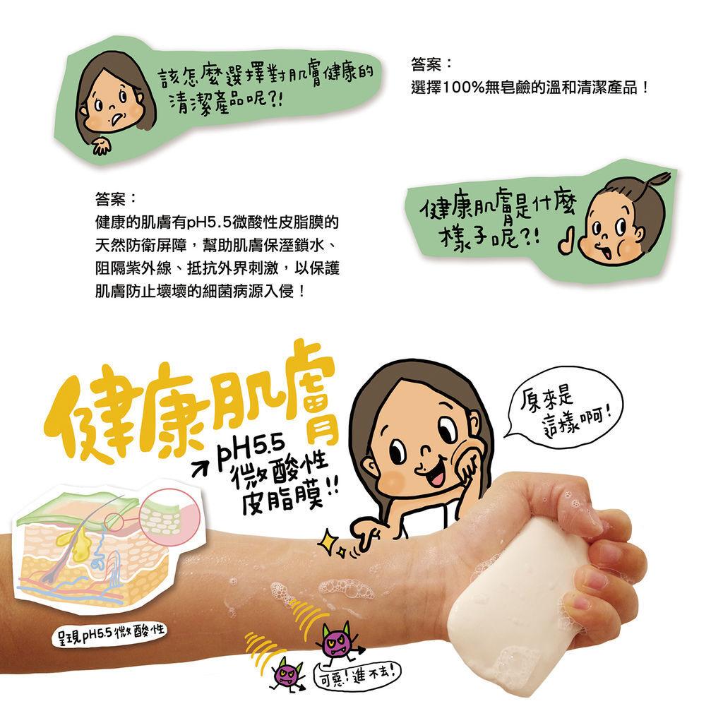 施巴橄欖潔膚皂完稿2.jpg