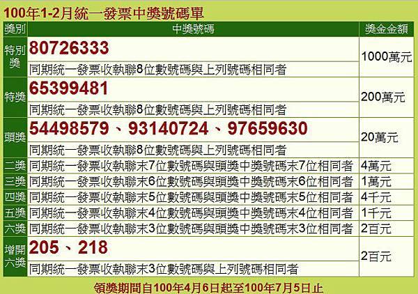 100統一發票號碼單.jpg