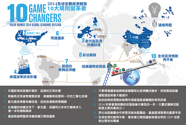 EH_infographic-GameChangers-feb2014.fw_