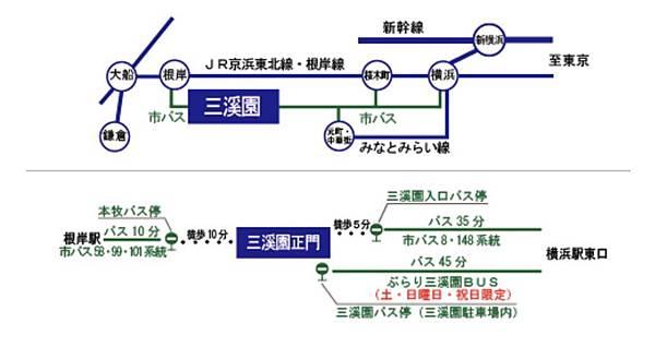 巴士路線.JPG
