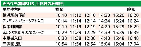 ぶらり三溪園BUS 去程時間表.JPG
