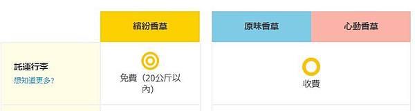 香草航空票價分類.JPG