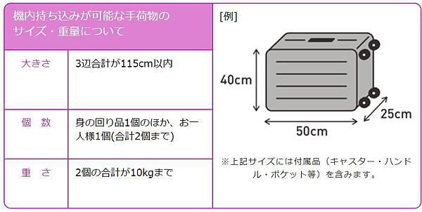 樂桃國內線行李體積.JPG
