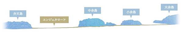 4つの島.JPG