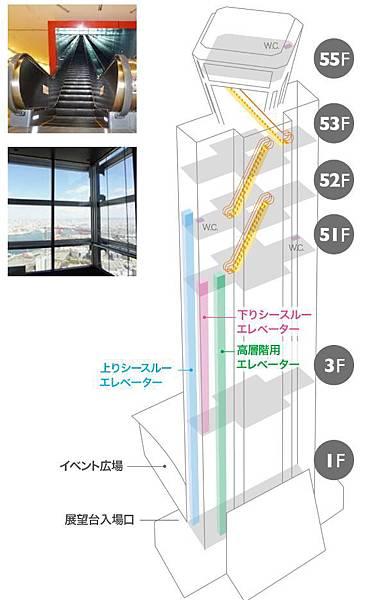 大阪府咲洲庁舎展望台2.JPG