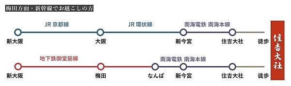 住吉大社交通1.JPG