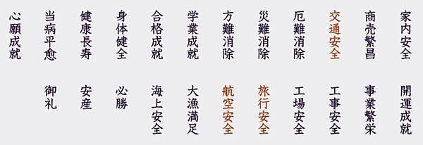 成田山新勝寺 願いごと.JPG