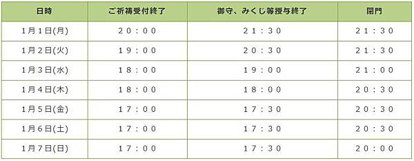 氷川神社正月開放時間.JPG