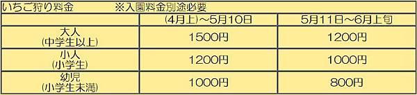 観光農園 南楽園料金.JPG
