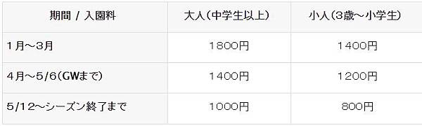 Strawberry House料金.JPG
