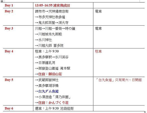 東京6天5夜 行程分享.JPG