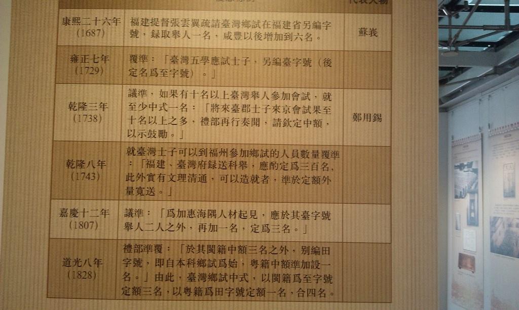 淡江-科舉制度展4.jpg