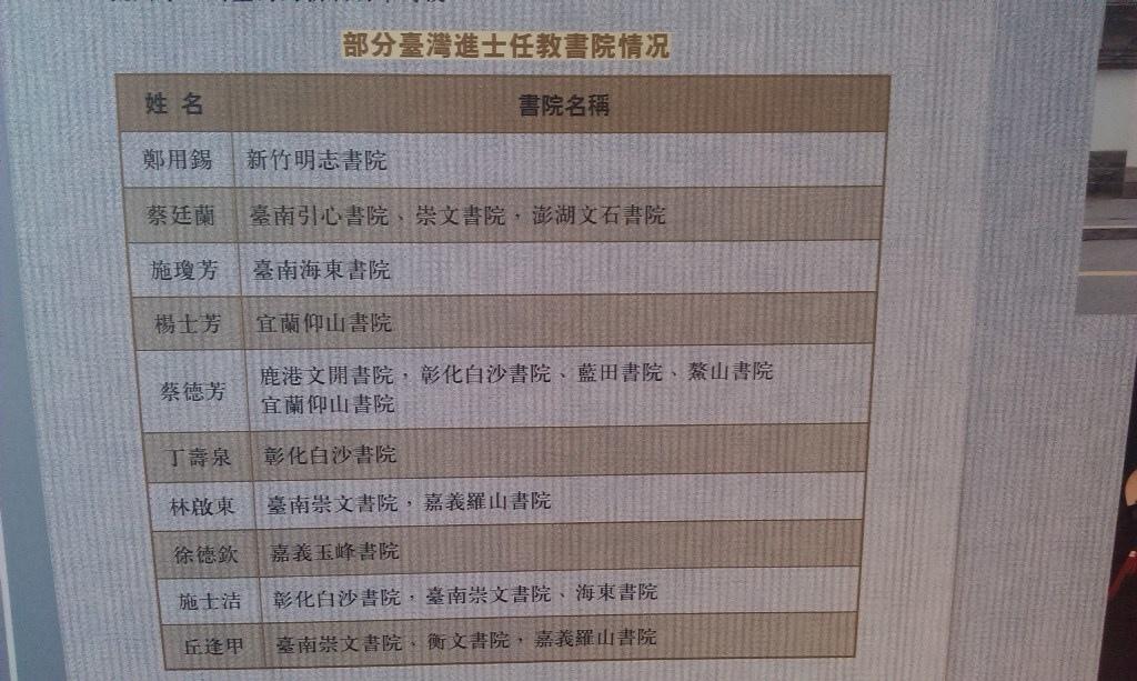 淡江-科舉制度展26.jpg