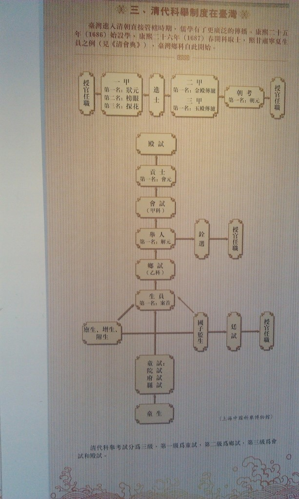淡江-科舉制度展27.jpg