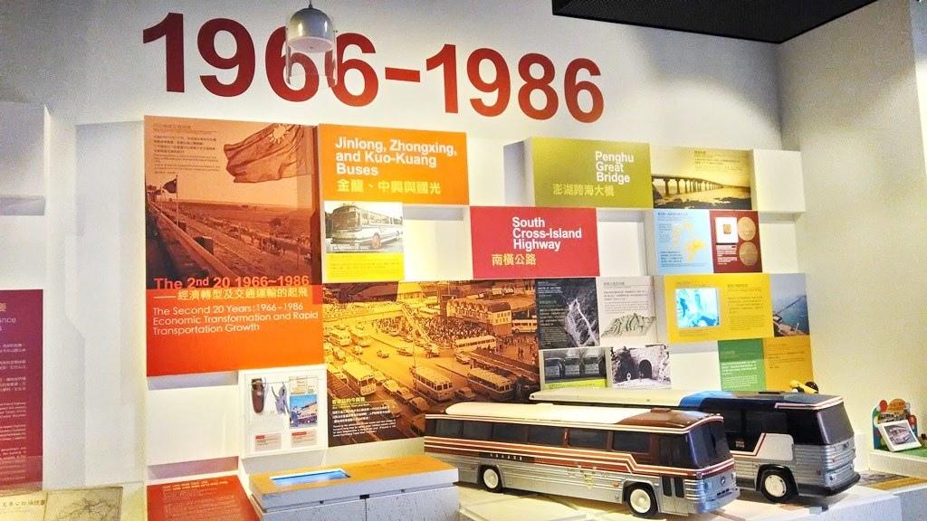 公路博物館11-第二代成果展示.jpg