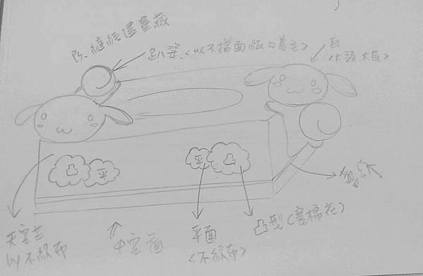 大耳狗面紙盒-草圖
