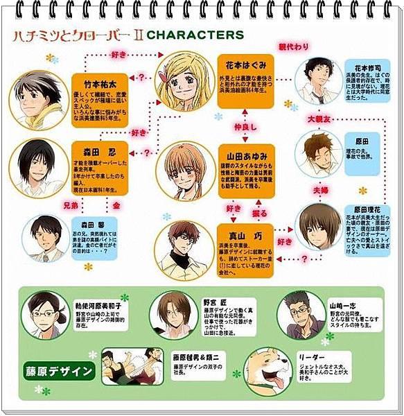 蜂蜜幸運草-人物.jpg
