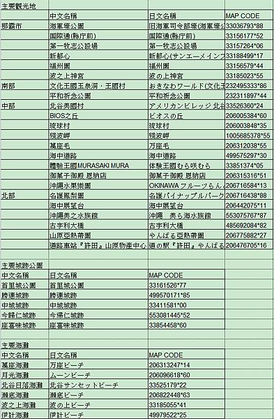 mapcode.png