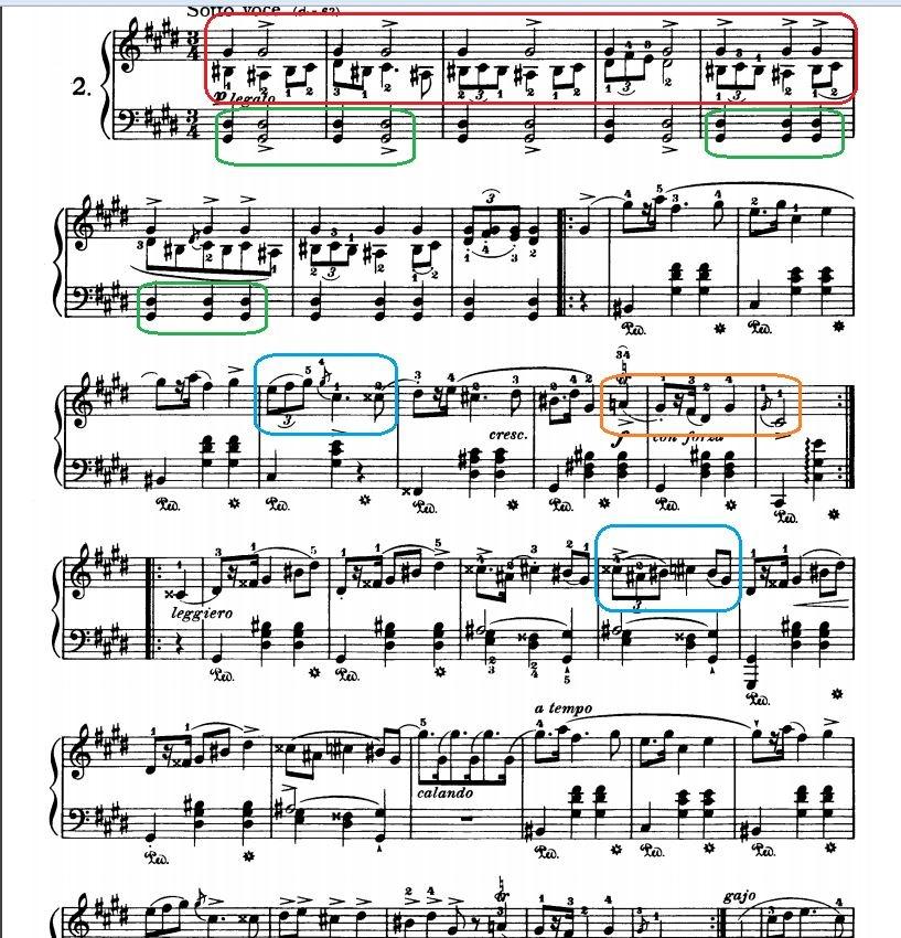 蕭邦馬祖卡Op.6 No.2 a