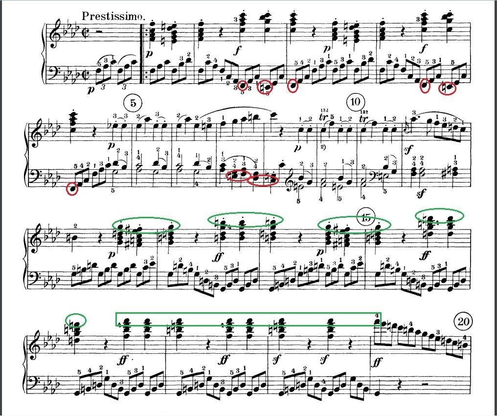 貝多芬奏鳴曲Op.2 No.1第四樂章a