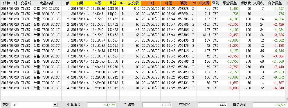 001_ Jun. 20