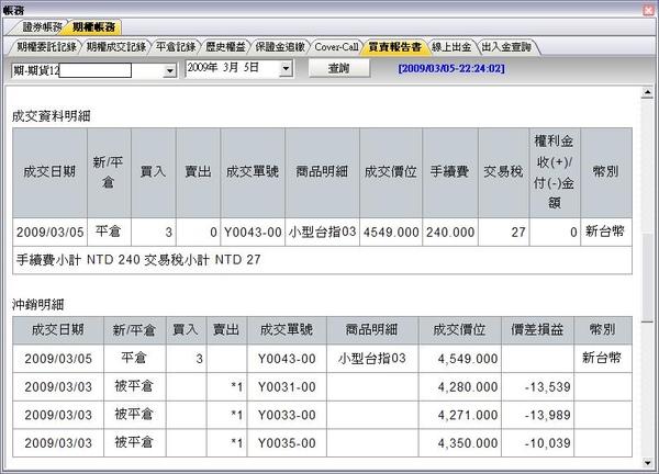 20090305交易