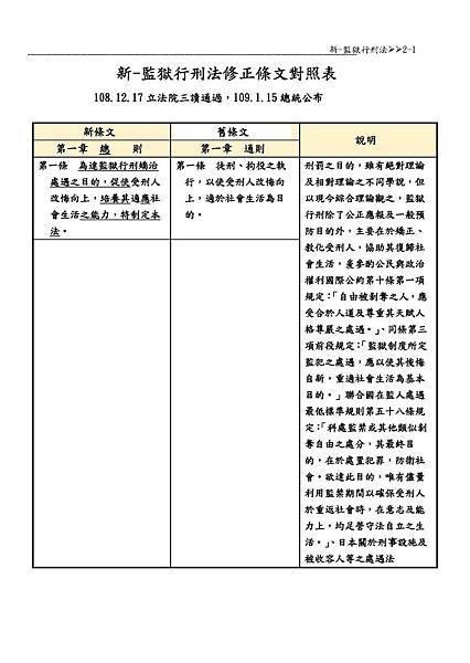 2.新-監獄行刑法修正條文對照表-b5(廣告).jpg