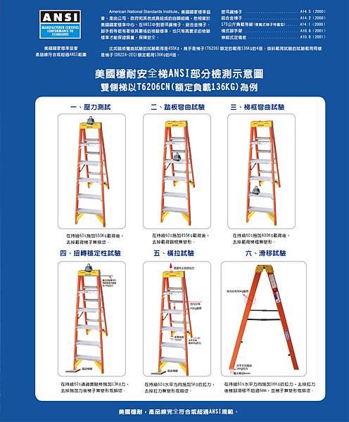 穩耐 WERNER 梯子 通過ANSI 美國標準局測試