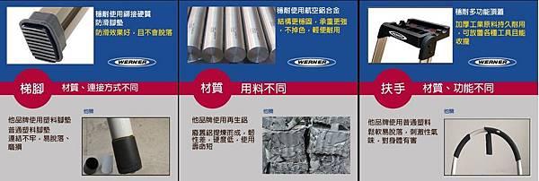 鋁梯 梯子 功能 用料差異 優質好用推薦  穩耐