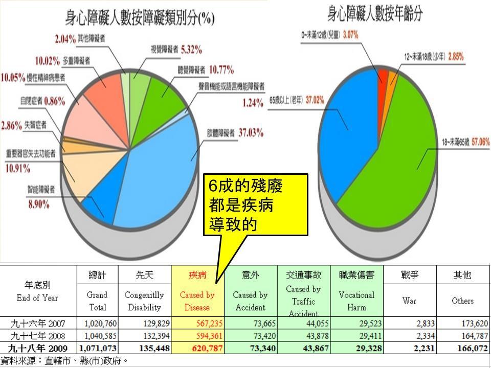 淺談保險觀念 PPT簡報 (1)